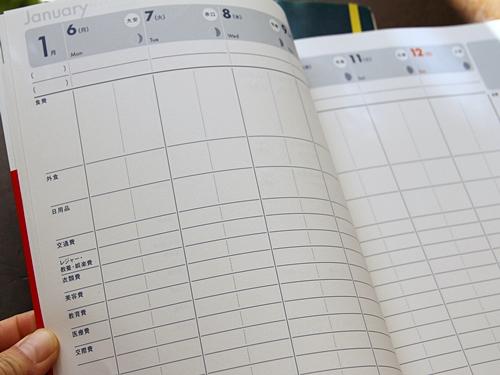 クロワッサン家計簿2014