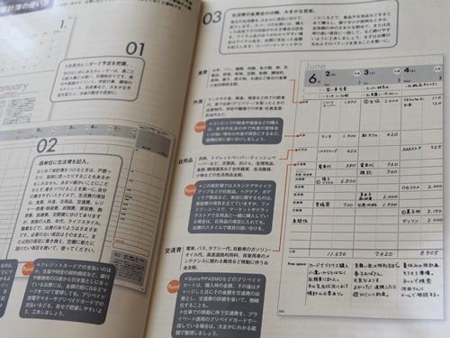 クロワッサン家計簿 2014