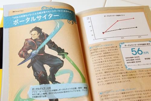 日本の給料&職業図鑑 ポータルサイター