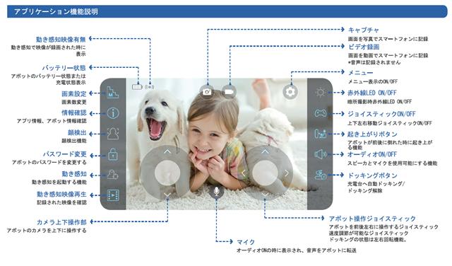 アボットライリー アプリケーション機能説明